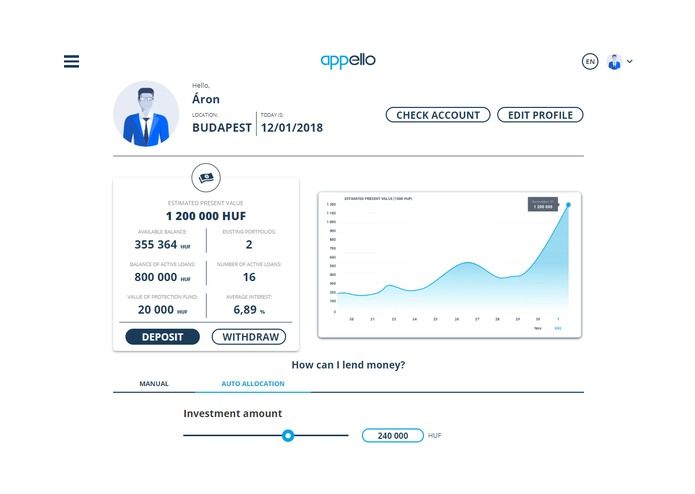 aP2Pello crowdlending – screenshot 2