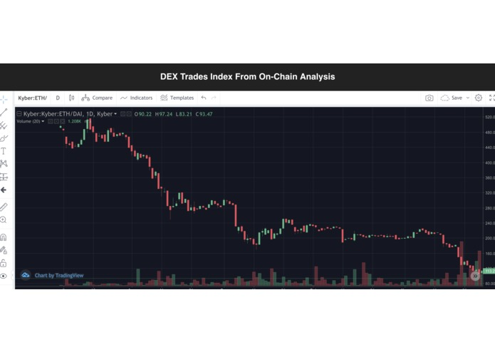 dex_tradingview – screenshot 1