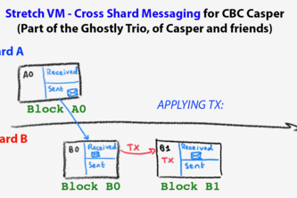 StretchVM - The CBC Casper cross-shard messaging