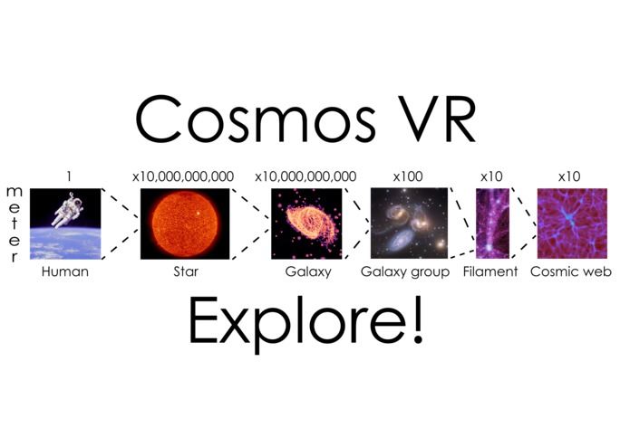 CosmosVR – screenshot 1