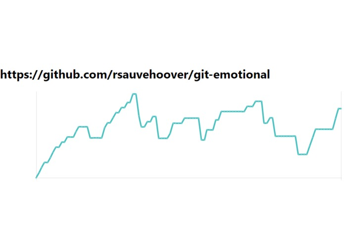 git-emotional – screenshot 1