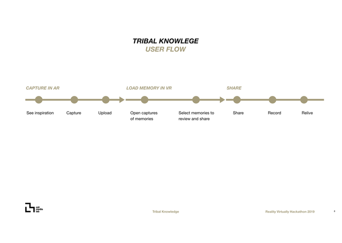 Tribal Knowledge – screenshot 6