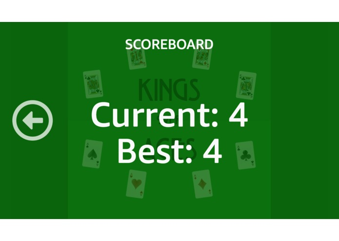 Kings over Aces – screenshot 3