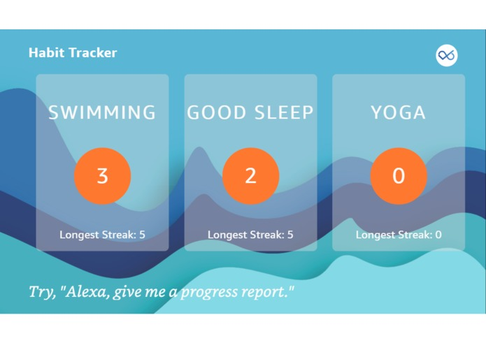Habit Tracker Alexa Skill – screenshot 2