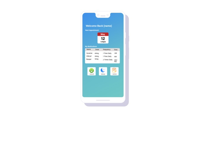 Doctor Appointment App Android Github