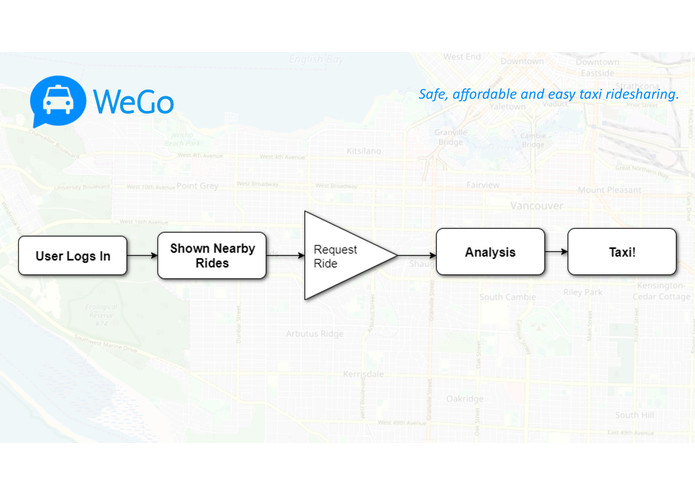 WeGo – screenshot 6