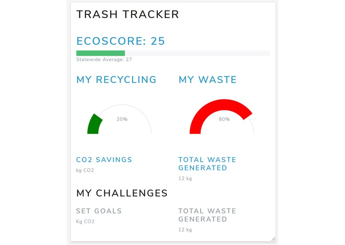 Trash Tracker – screenshot 4
