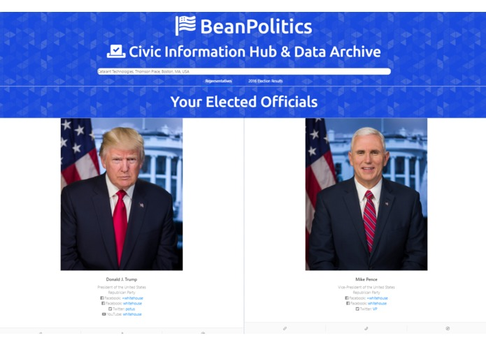 BeanPolitics – screenshot 1