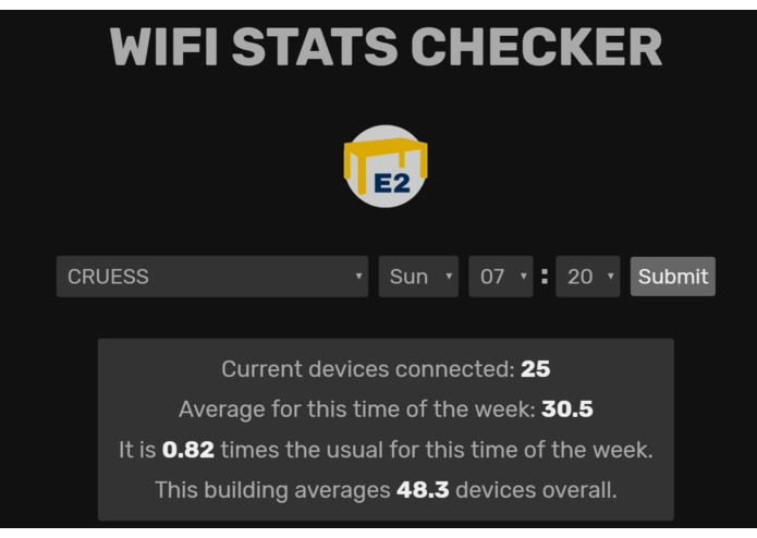 Wifi Stats Checker – screenshot 1