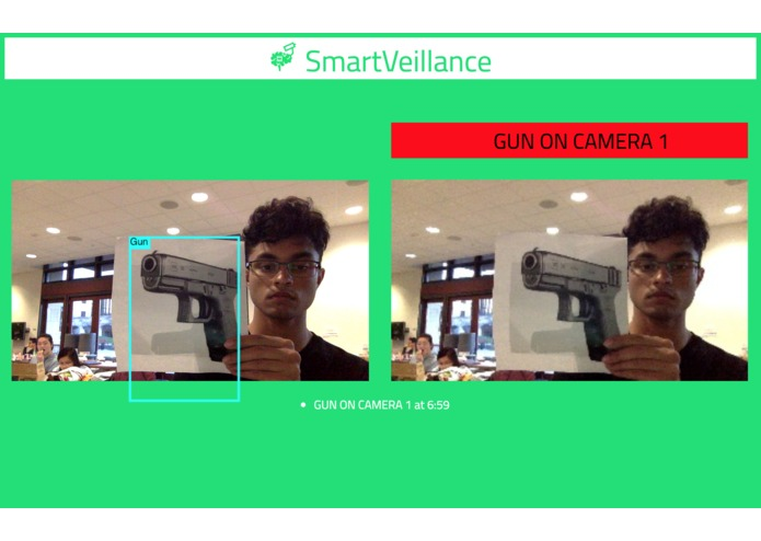 SmartVeillance – screenshot 4