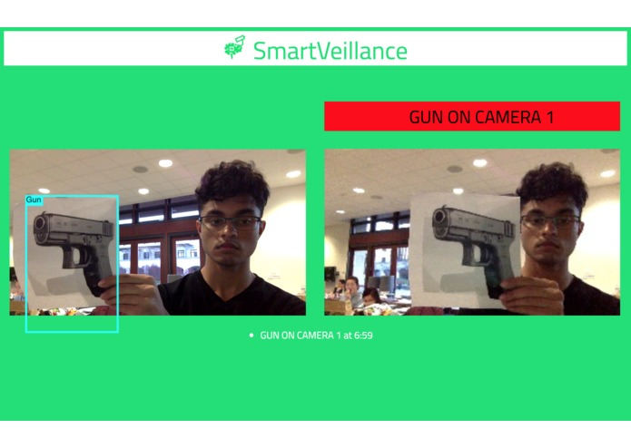 SmartVeillance – screenshot 2