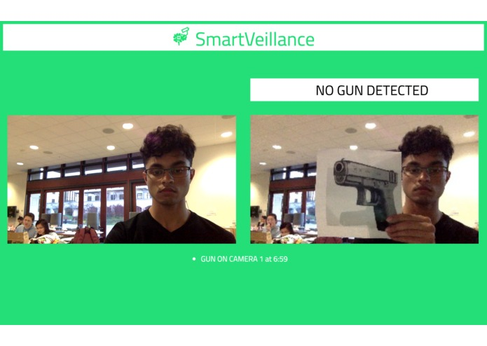 SmartVeillance – screenshot 3