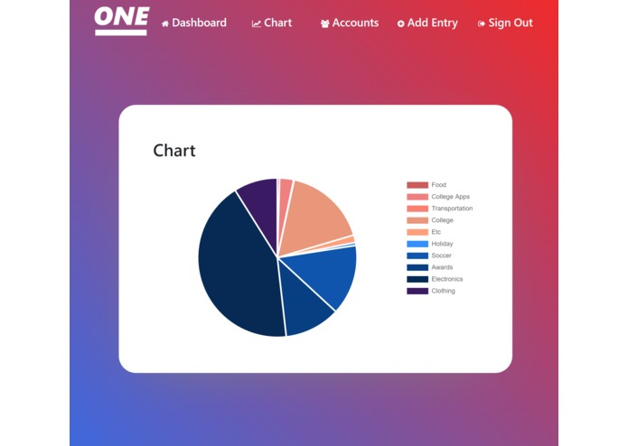 ONE - personal financial manager – screenshot 8