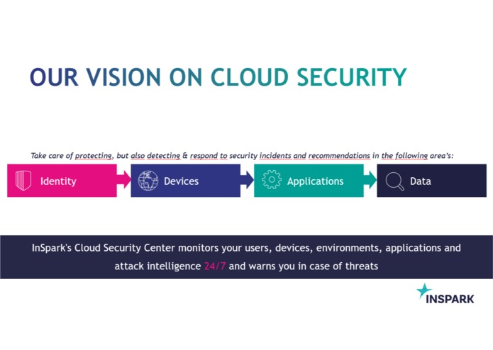 Cloud Security Operations Center – screenshot 3