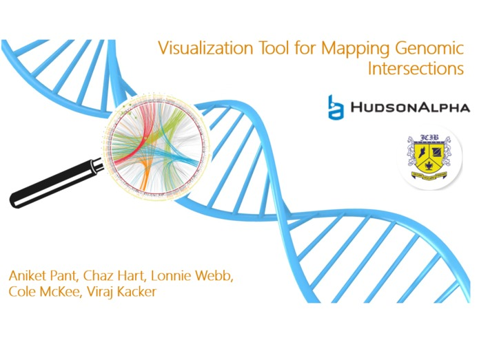 Visualization Tool for Mapping Genomic Intersections – screenshot 1