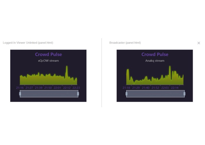 Crowd Pulse for Twitch – screenshot 2