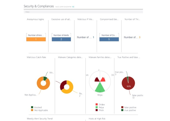 Applied Intelligence through Security Graph API – screenshot 1