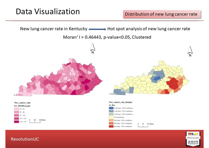 UC_bearcats_lung_cancer_study – screenshot 4