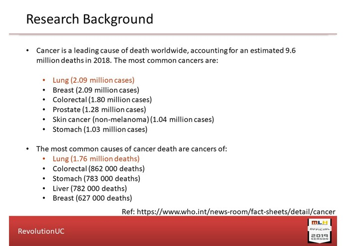 UC_bearcats_lung_cancer_study – screenshot 2