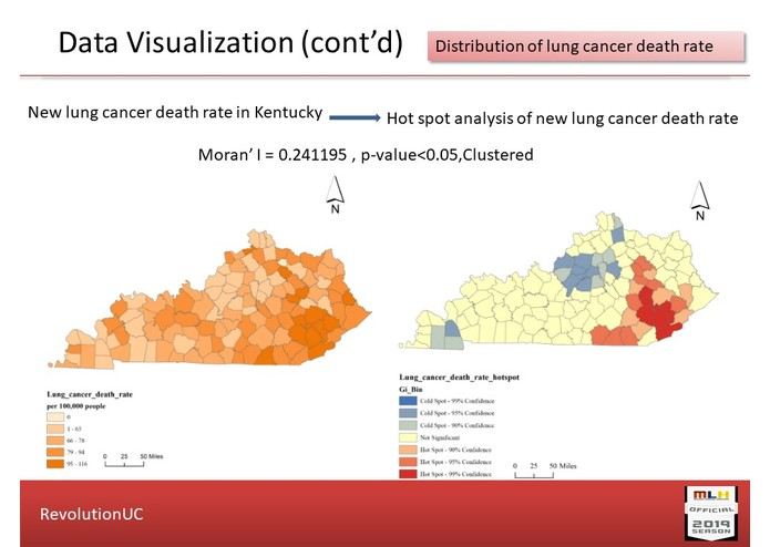 UC_bearcats_lung_cancer_study – screenshot 5