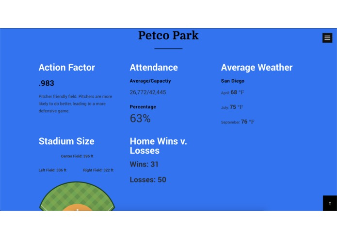Stadium Statistics – screenshot 3