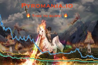 Pyromania - Time to burn!