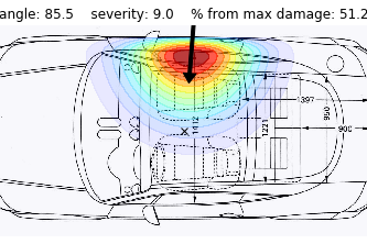 Visualization of impact damage from a car sensor