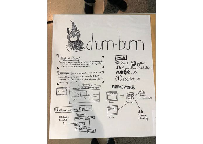 Churn-Burn – screenshot 2