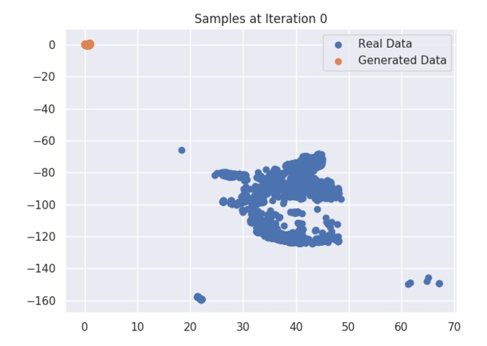 Site Selection & Financial Analysis using GANs & GIS Data – screenshot 3