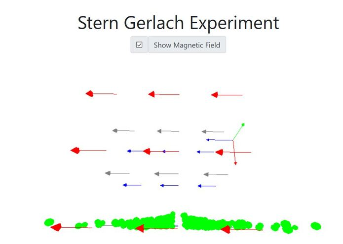 Stern Gerlach Experiment Simulation – screenshot 3