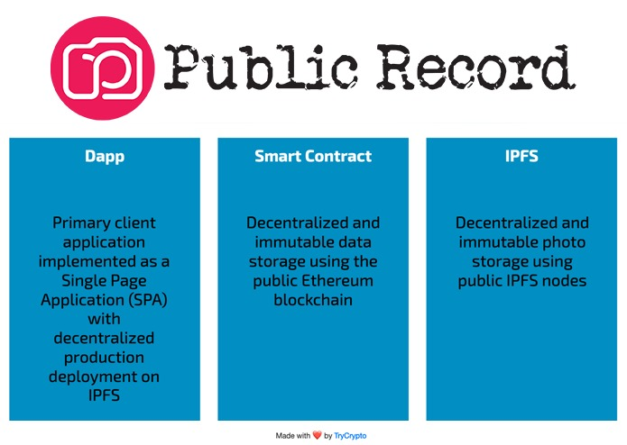 Public Record – screenshot 3