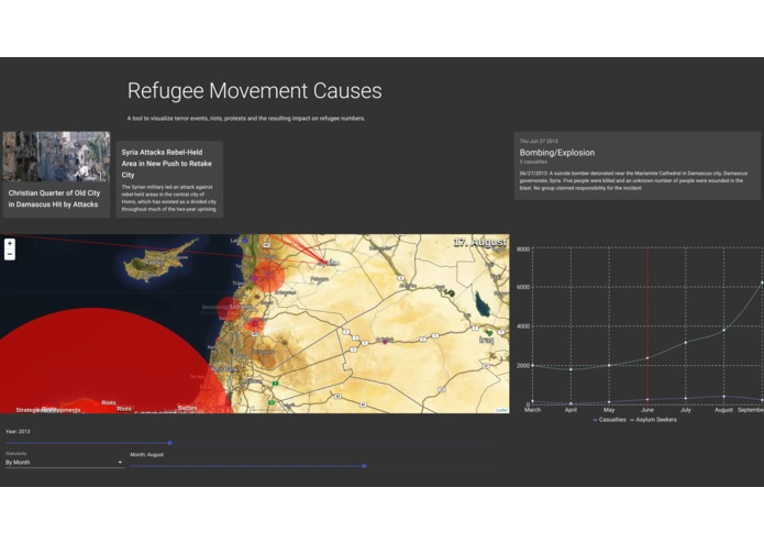 Refugee Movement: Cause and Effect – screenshot 1