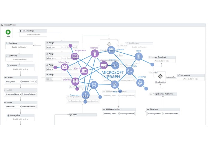 Microsoft Graph API Integration with UiPath – screenshot 1