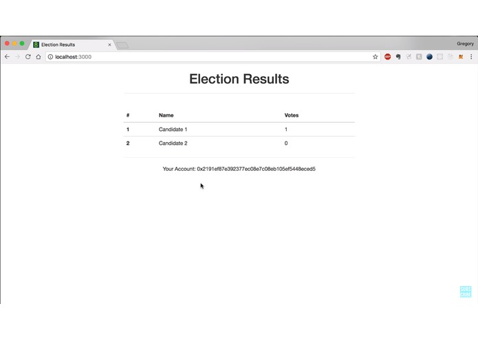 Decentralized voting application using ethereum blockchain – screenshot 3