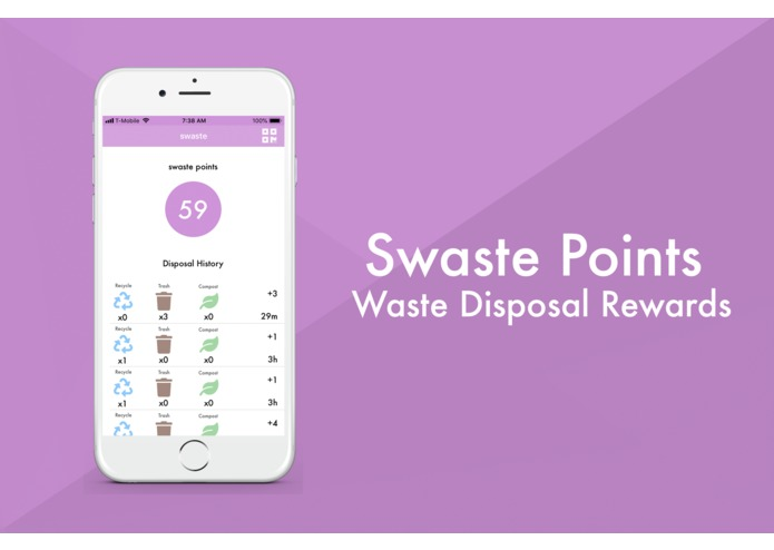 swaste – screenshot 3
