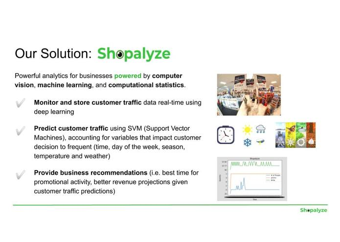 Shopalyze – screenshot 4