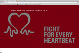 Heart Disease Analysis and Prediction