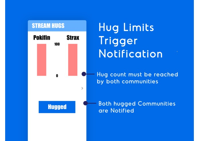Stream Hugs - Interactive Trust + Community Building Tool – screenshot 4