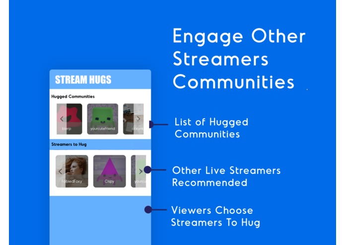 Stream Hugs - Interactive Trust + Community Building Tool – screenshot 2