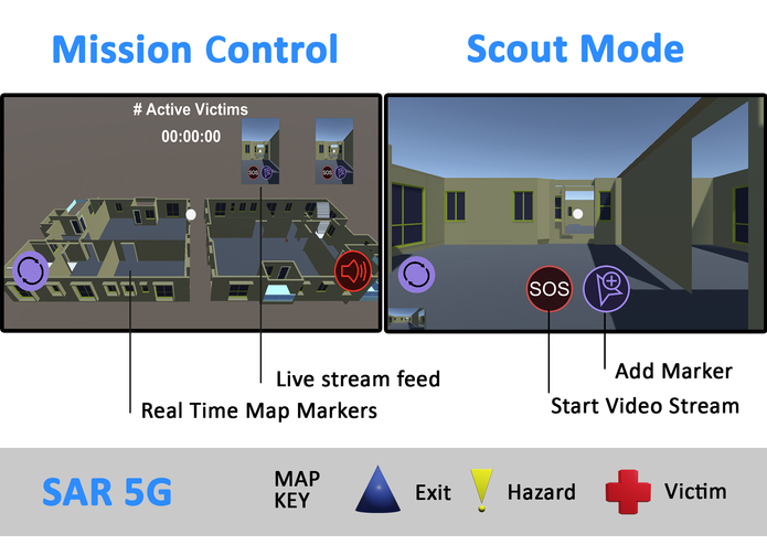 SAR 5G – screenshot 2