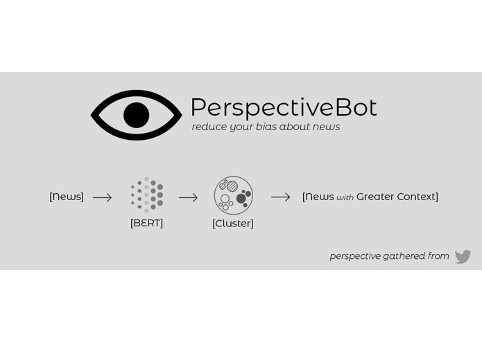 B1 + PerspectiveBot – screenshot 1