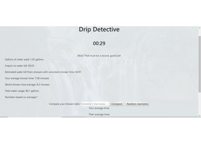 Drip Detective – screenshot 3