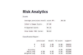 Risk Analytics Solution
