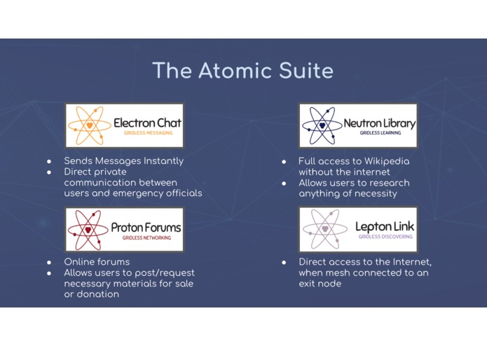 Atomic Net – screenshot 2