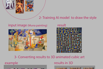 63_Picasso style Transfer To 3d Cubic Art