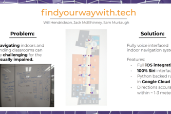 find your way with tech