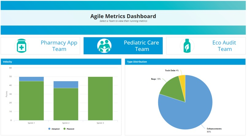 Sprint Demo & Agile Metrics App – screenshot 3