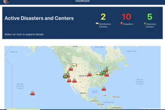 Data Driven Decisions using Appian (Disaster Management)