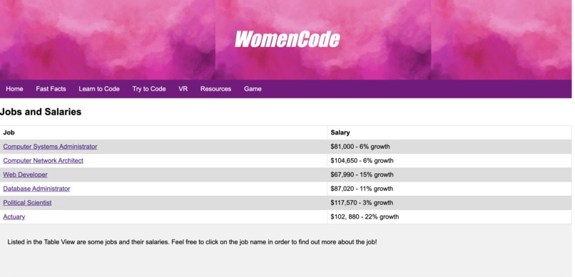 WomenCode – screenshot 3