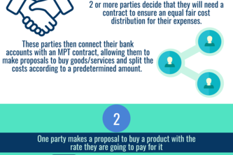 Multi-Party Transactions